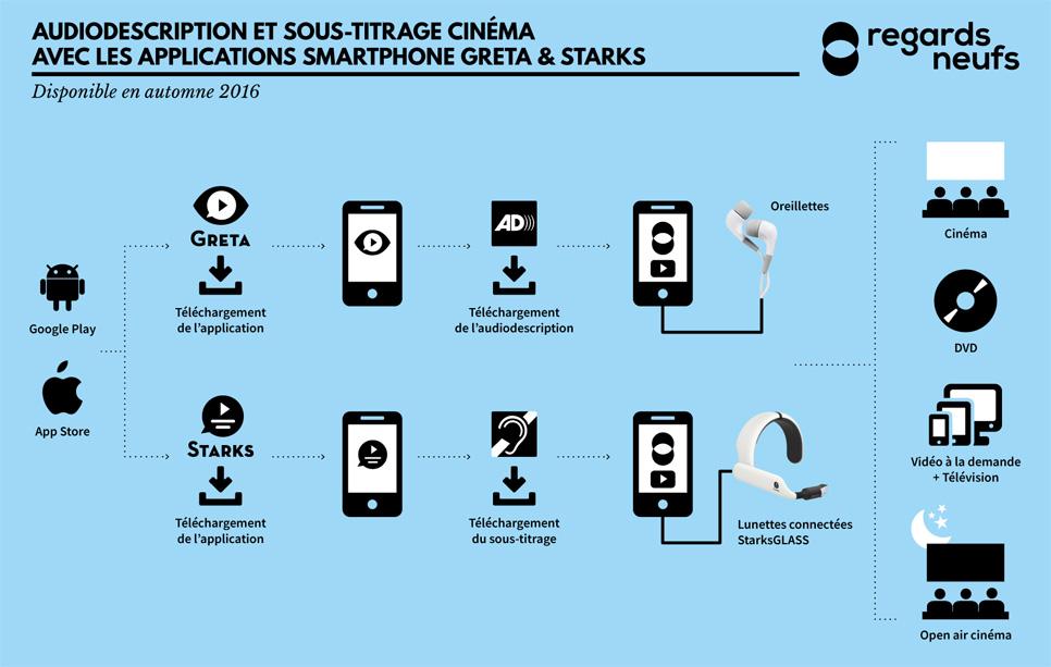 """Résultat de recherche d'images pour """"greta Starks"""""""